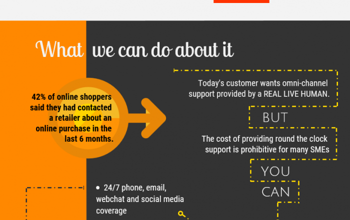 customer-service-experience-infographic
