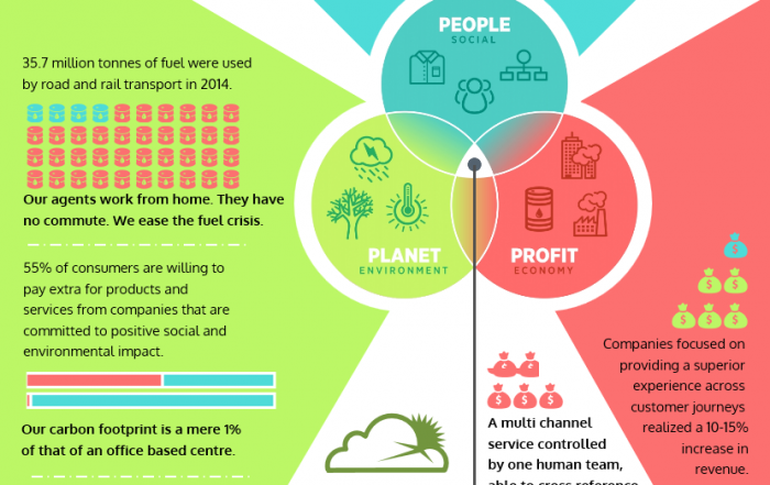 sustainability-infographic-1